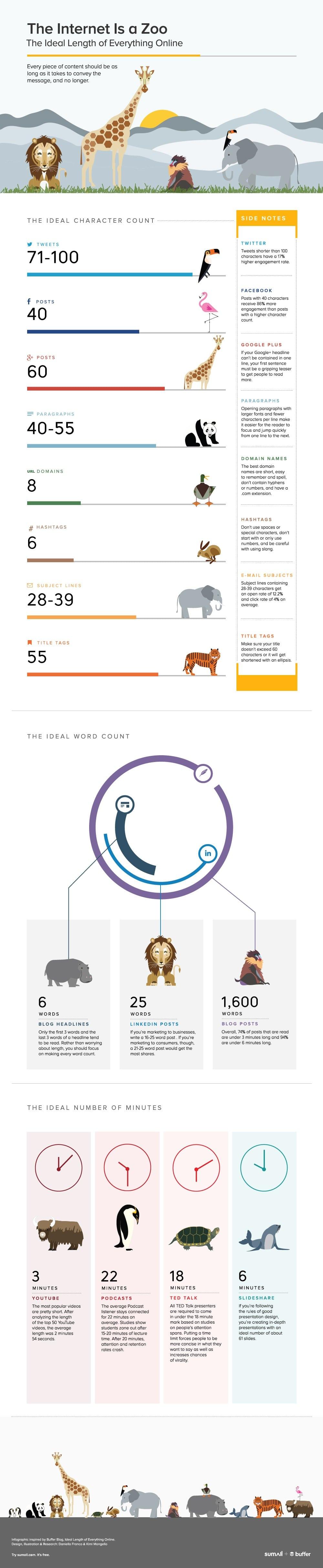 social-media-length-infographic